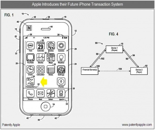 Transaction- Apple's iPhone Credit Card Payment System Revealed