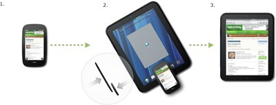 TouchPad TouchStone Technology