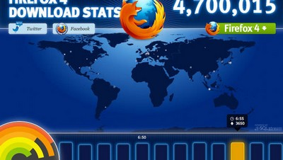 Firefox 4 Download Track